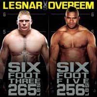 Brock Lesnar vs Overeem - full fight Video UFC 141 Lesnar ...