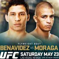 benavidez-vs-moraga-full-fight-video-ufc-187-poster