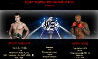 chudinov-ford-full-fight-video-poster-2017-12-09