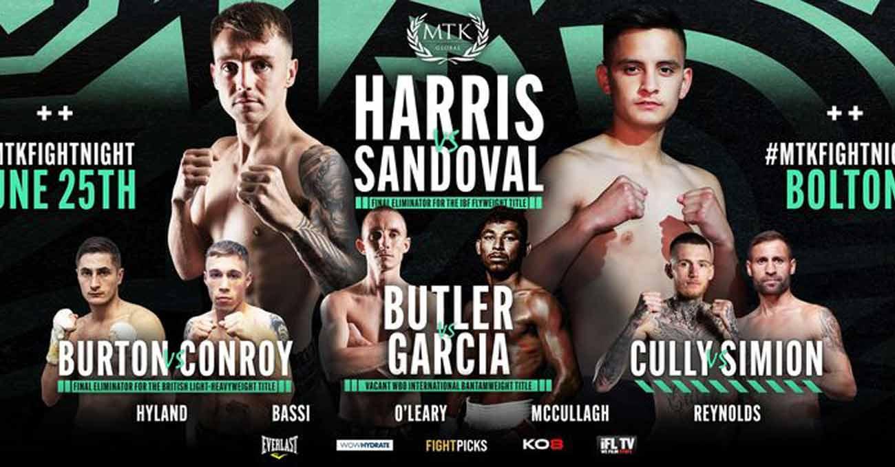 Jay Harris vs Ricardo Rafael Sandoval full fight video poster 2021-06-25